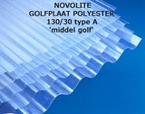 Golfplaat polyester 130/30